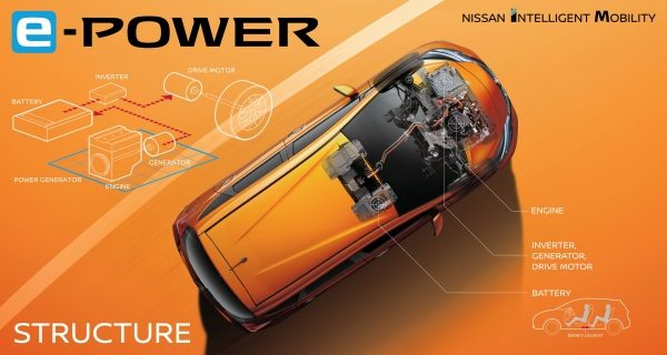 [Image: e-POWER-Launch-Product-System-Inforgraph...smart_.jpg]